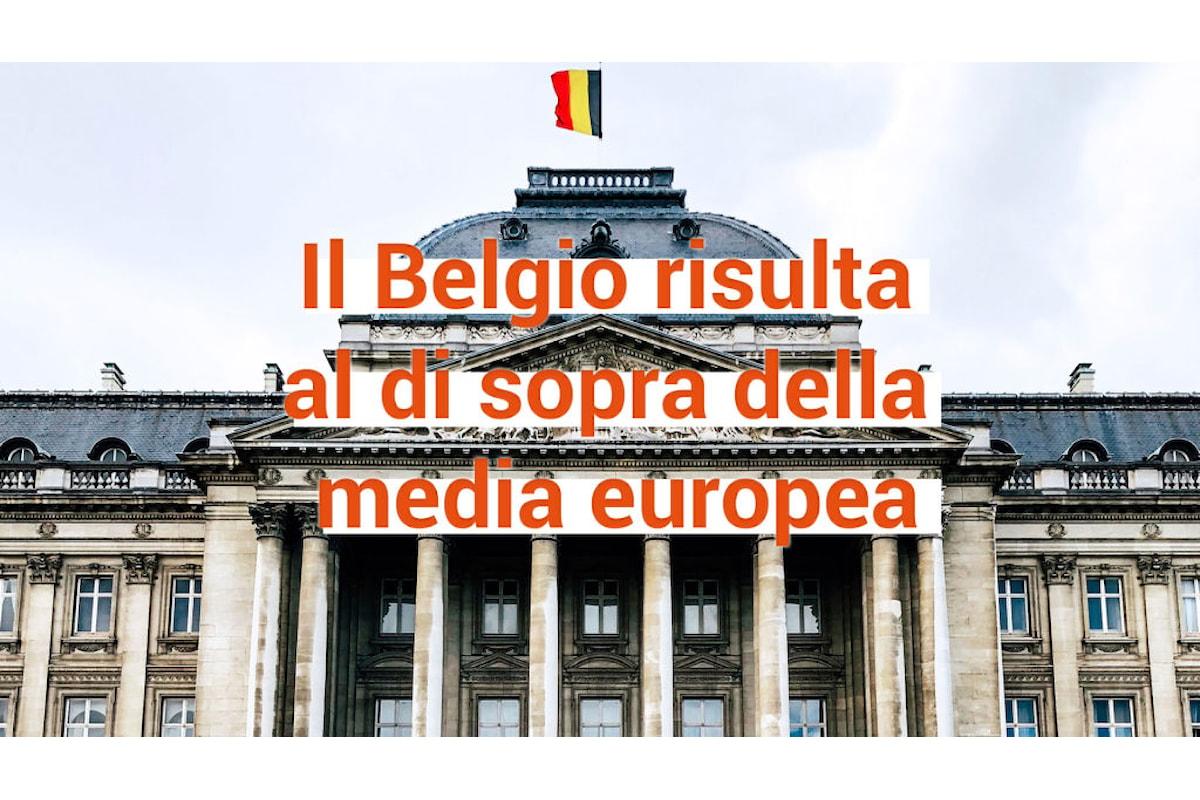 Belgio: a che punto siamo con la Fatturazione Elettronica?