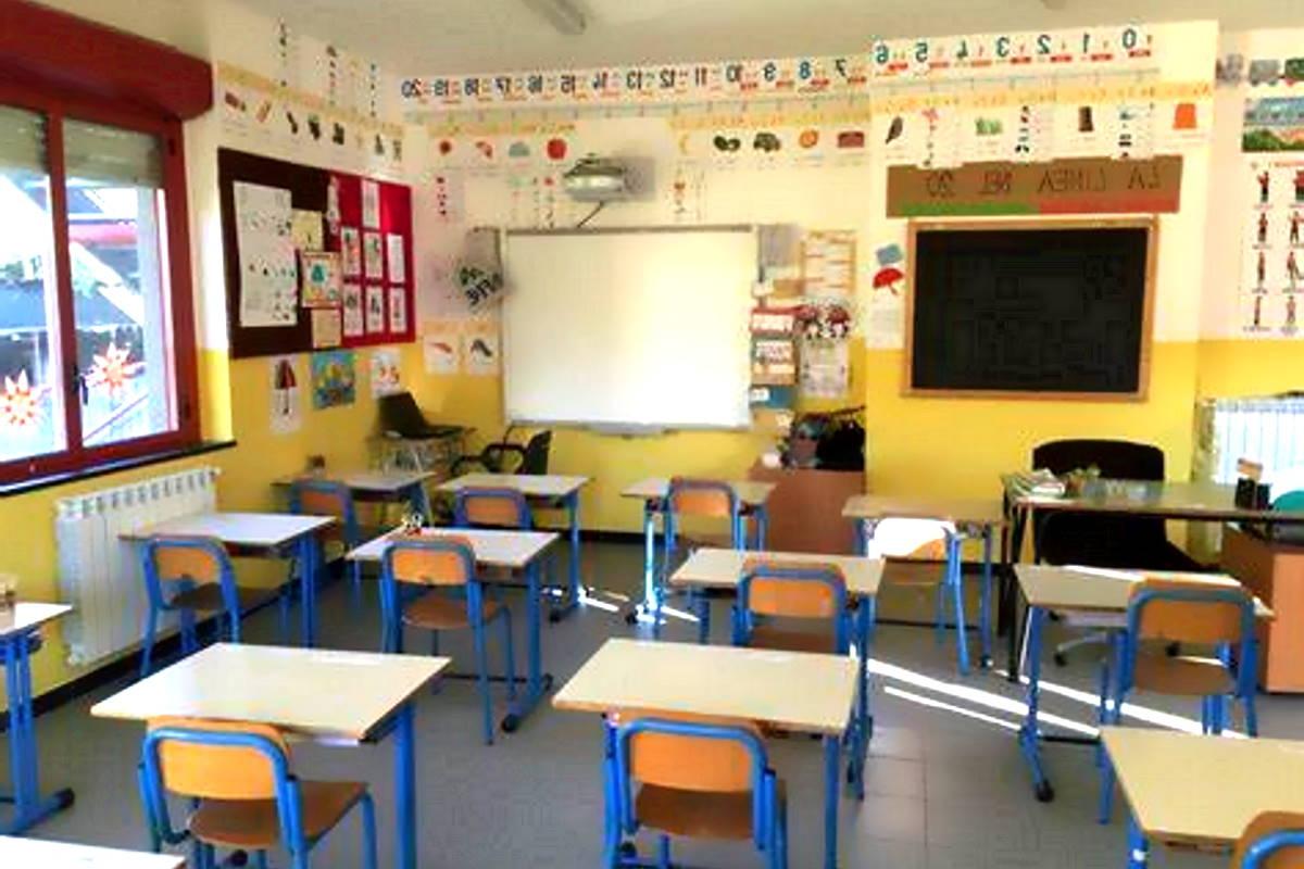 Un software spiegano fonti del ministero dell'Istruzione consente di incrociare, scuola per scuola, il dato degli alunni con quello degli spazi utili