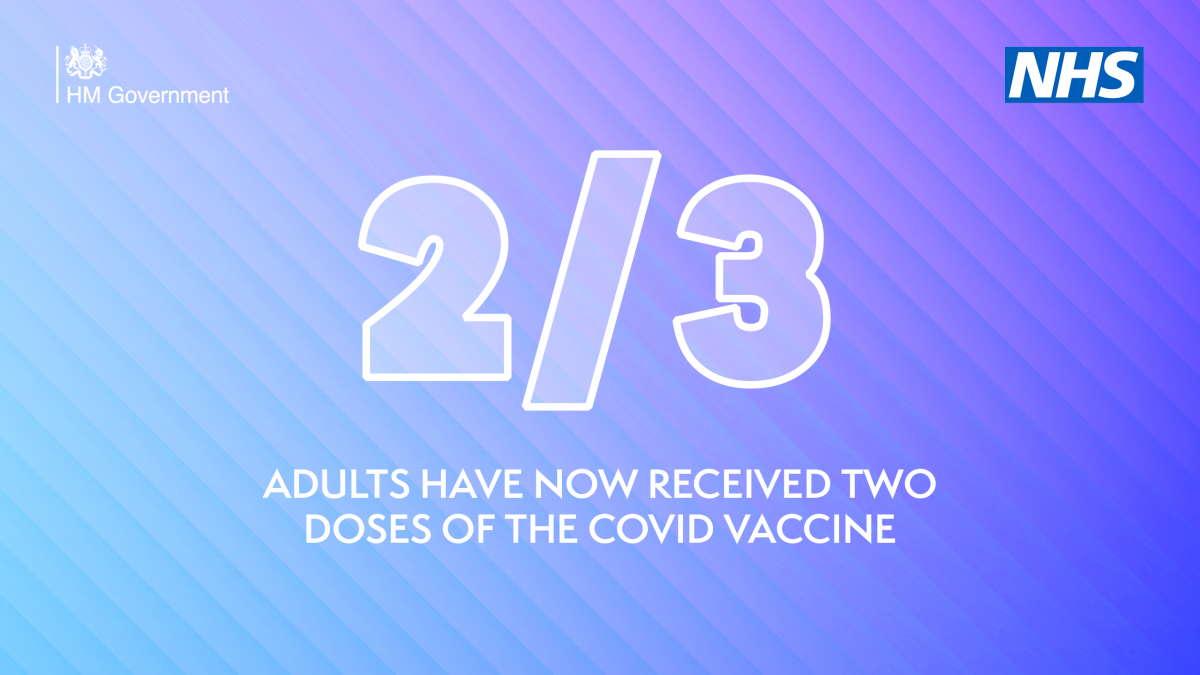 Nelle ultime 24 ore quasi 50mila i nuovi casi Covid nel Regno Unito