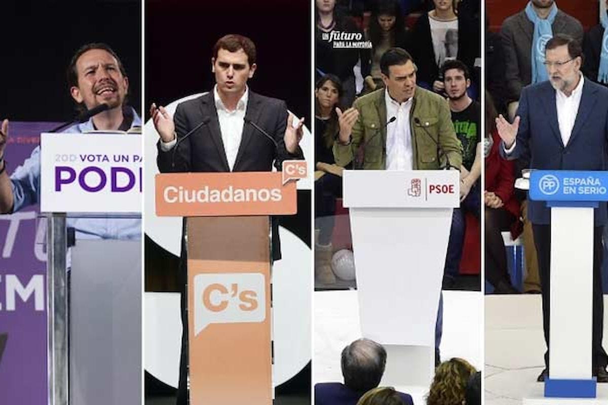 Nuove elezioni politiche in Spagna dopo soli sei mesi. Come inciderà la Brexit?