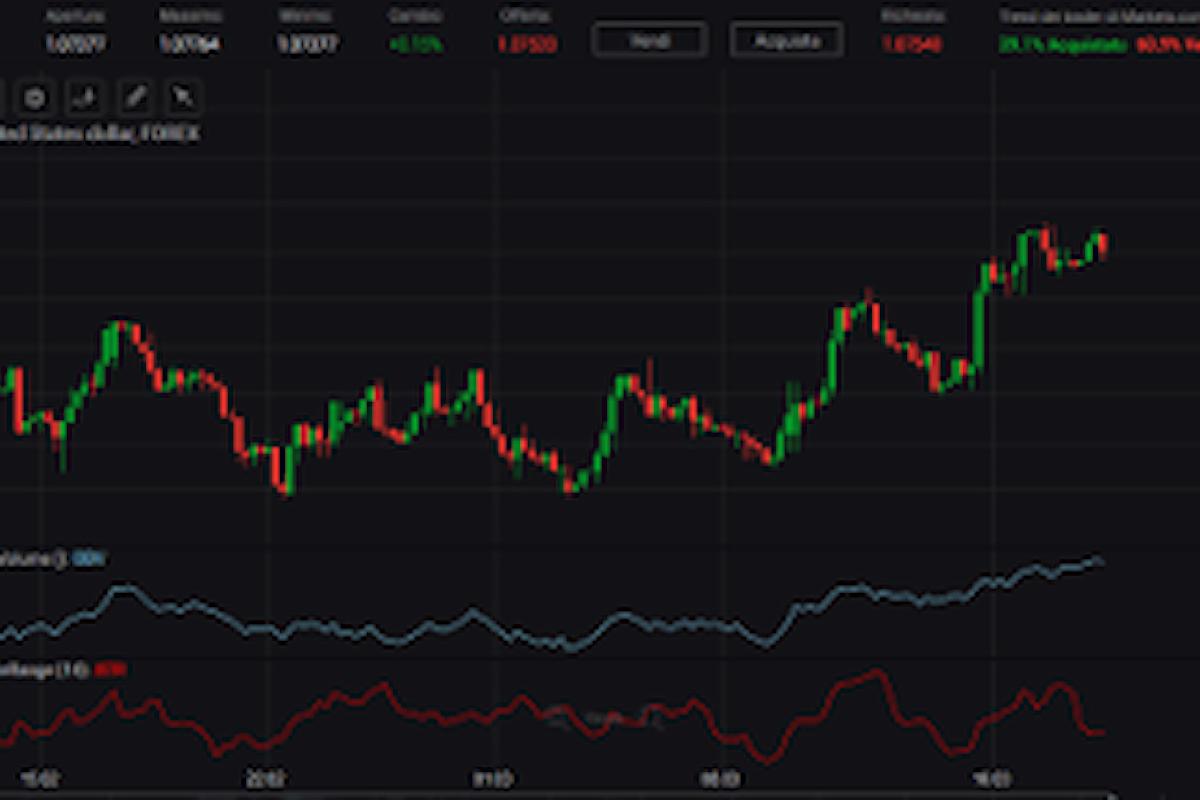 Forex, dopo una settimana piatta gli investitori aspettano gli scossoni