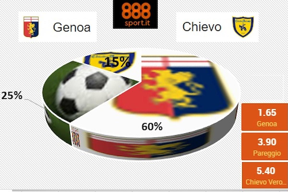 Serie A, Genoa-Chievo: scossa rossoblu, ci crede il 60% degli scommettitori