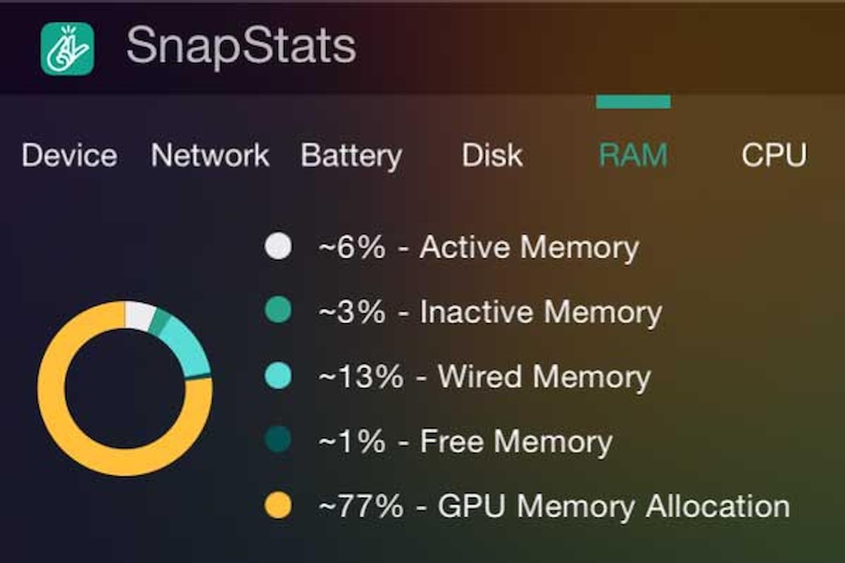 Come controllare i dati di sistema sul tuo iPhone